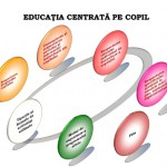 Debut program de formare – ,,Educație timpurie""